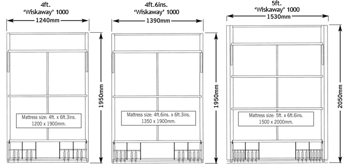 dimensions of the four standard single sizes of the. Black Bedroom Furniture Sets. Home Design Ideas